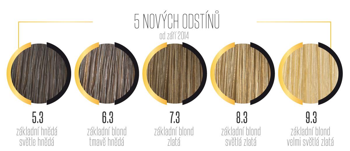 Zlatá blond barva v pěti nových odstínech: Máte vysoké procento bílých vlasů a toužíte po teplých výrazných výsledcích u své barvy? Pokud ano, pak vás jistě potěší zářijová novinka, pět základních zlatých odstínů INOA.
