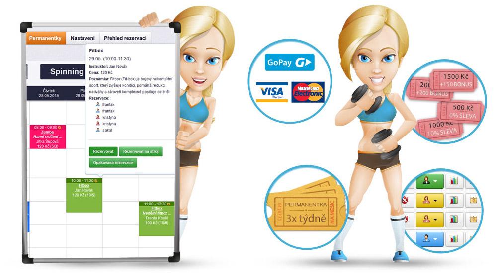 Online rezervační systém 4fitness umí pracovat se zákaznickými kartami.