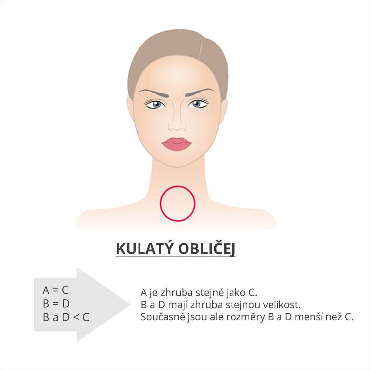Kdy mám kulatý obličej? Pokud rozměry vašeho obličeje splňují tyto podmínky, máte obličej kulatého tvaru.