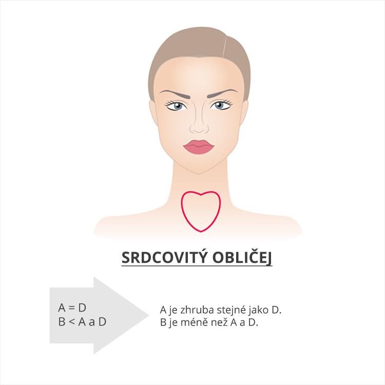 Kdy mám srdcový obličej? Pokud rozměry vašeho obličeje splňují tyto podmínky, máte obličej srdcovitého tvaru.