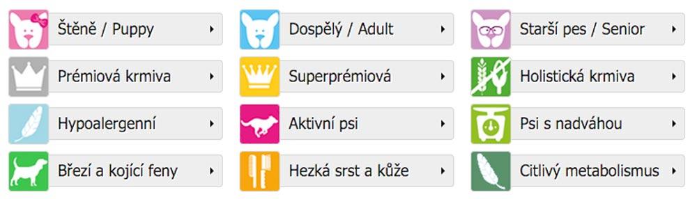 E-shop Mujmazlik.cz nabízí sofistikovaný systém pro výběr nejvhodnějších granulí pro vašeho psa.