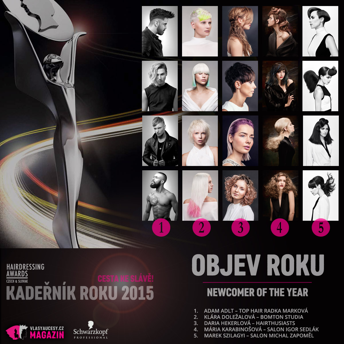 Czech&Slovak Hairdressing Awards 2015 – kategorie Objev roku / Newcomer of the Year (Adam Adlt – Top hair Radka Marková, Klára Doležalová – Bomton Studia, Daria Hekerlová – Hairthusiasts, Mária Karabinošová – Salon Igor Sedlák, Marek Szilagyi – Salon Michal Zapoměl)