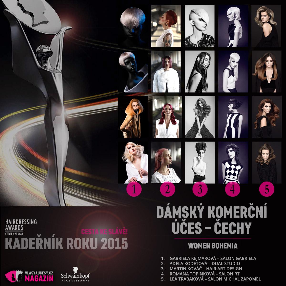 Podívejte se na největší kadeřnické objevy Czech and Slovak Hairdressing Awards 2015. Kategorie Kadeřník roku: Dámský komerční účes Čechy 2015 – nominace >>