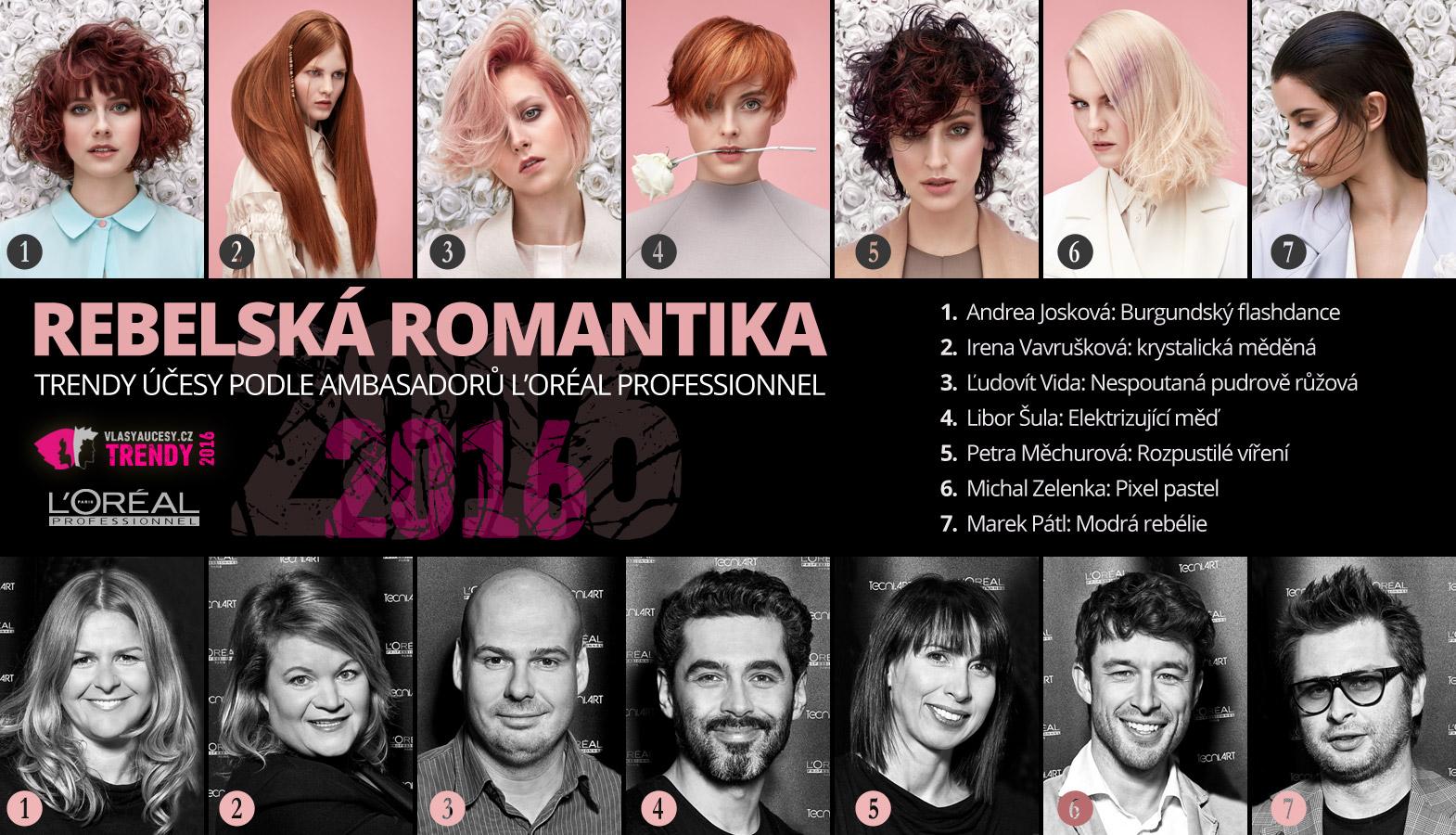 Trendy účesy 2016 podle ambasadorů L'Oréal Professionnel.