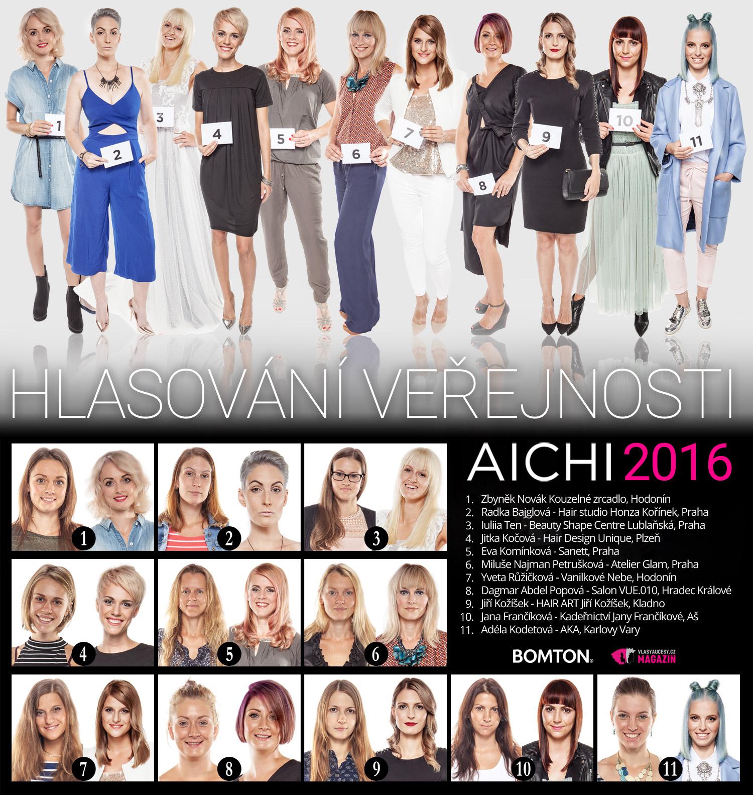 Hlasujte o Cenu veřejnosti AICHI 2016! Vyberte nejlepší proměnu!